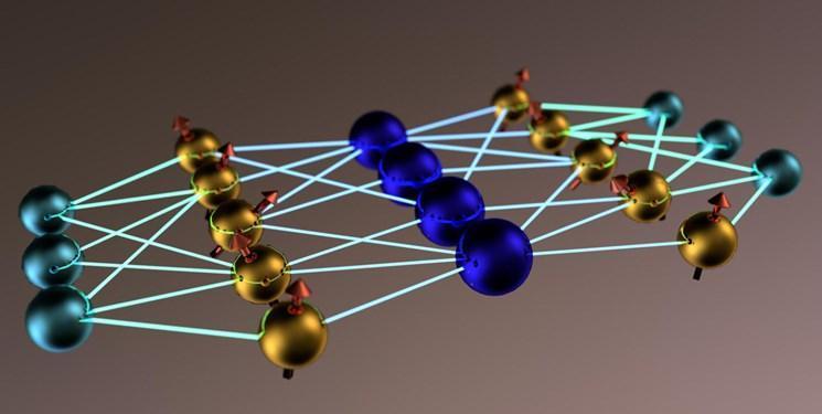 شبیه سازی سیستم های کوانتومی با استفاده از هوش مصنوعی
